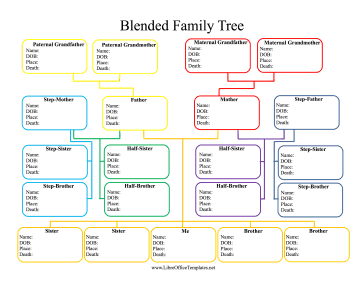 step family tree step family members are indicated with different ...